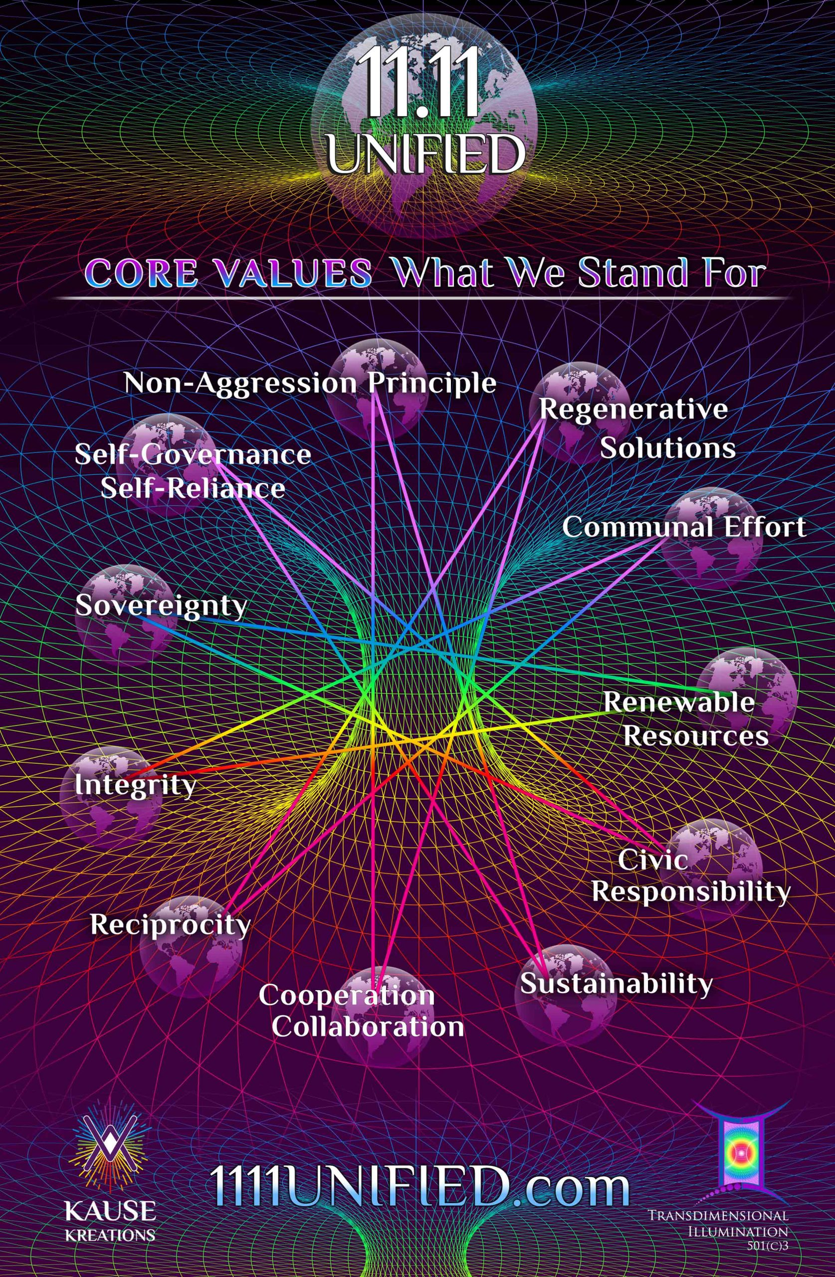 Core Values 11-11 Unified